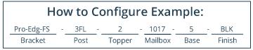 Edgewood_How-to-configure