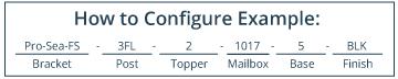 Seaside_How-to-configure
