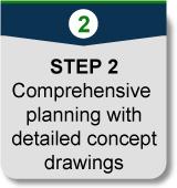 Custom Fabrication - Step 2